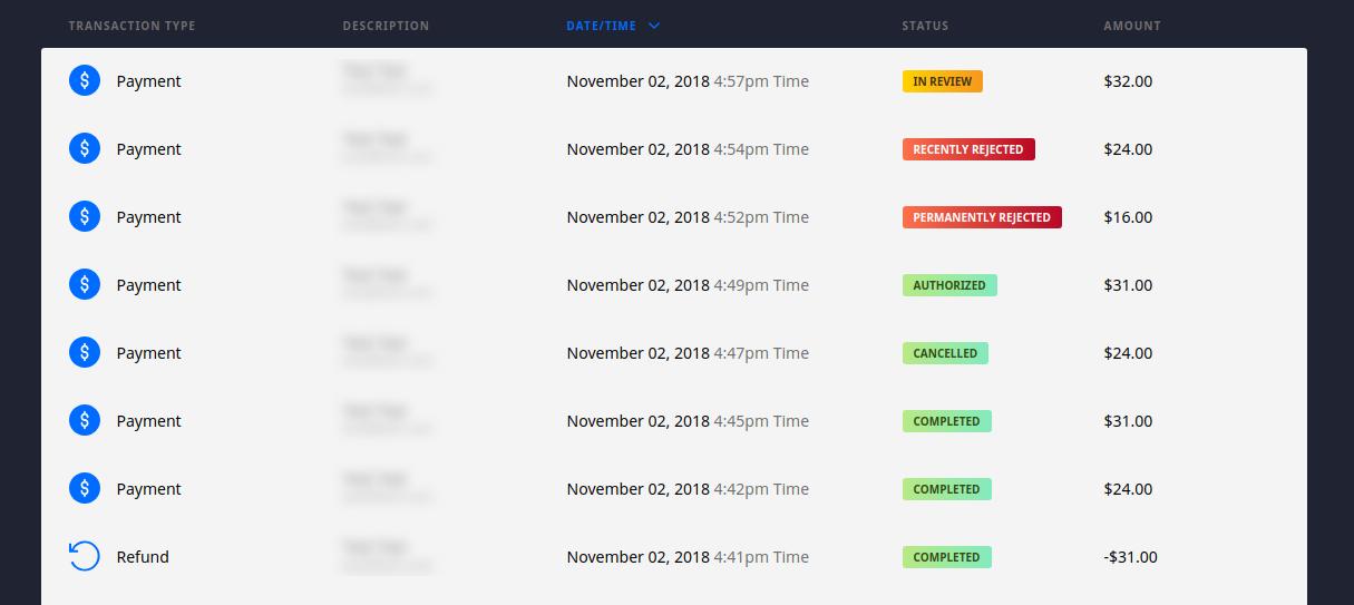 Image 1: Bolt Merchant Dashboard transaction statuses