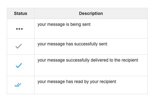 Message statuses