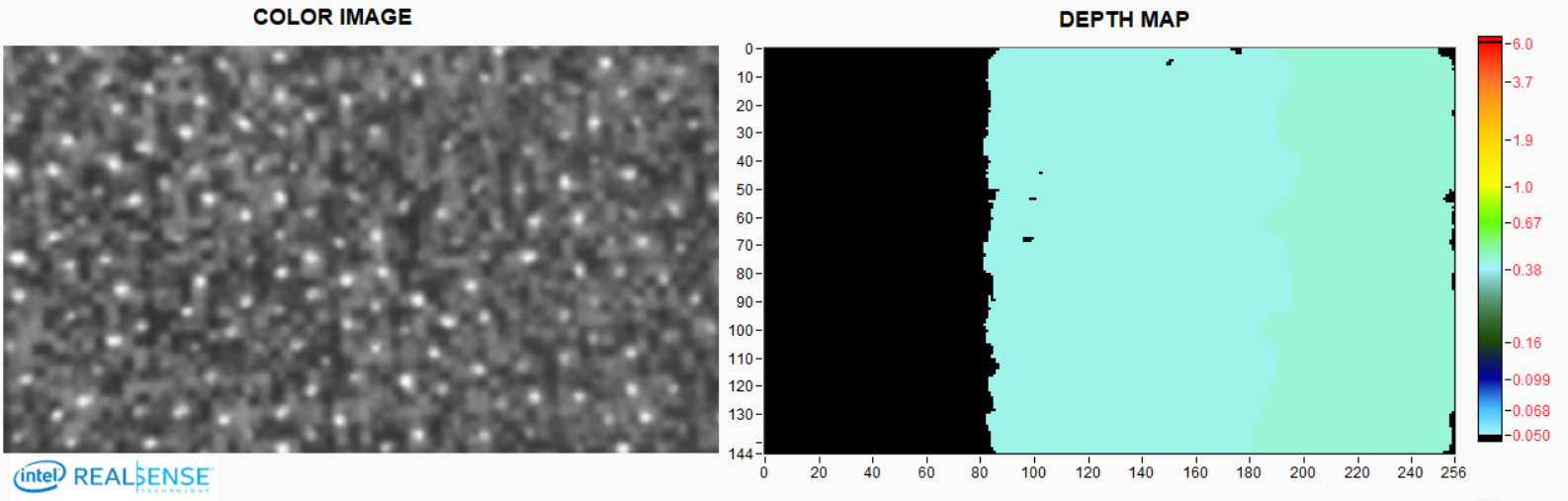 Figure 4. Example zoomed-in 256x144 image of a D435 monochrome image (from left imager) and depth map, as observed by looking at a textured target mounted on a flat wall. The black bar on the left is expected and acceptable. In general, it is important to have >35% of the depth map show depth values (non-zero).   In this example the IR projector was left on, but we recommend turning it off when pointing at a well-textured scene.