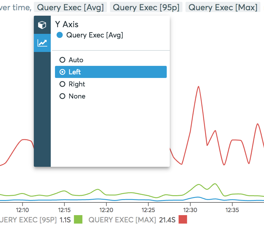 3 Metrics Time Series with axis customization