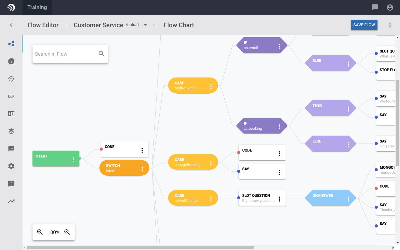 Figure 1: Flow Editor