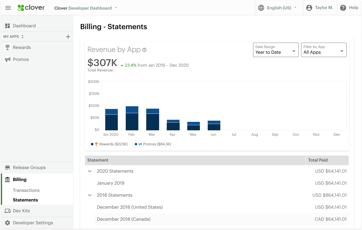 Screenshot of the revenue metrics on the Billing > Statements page.