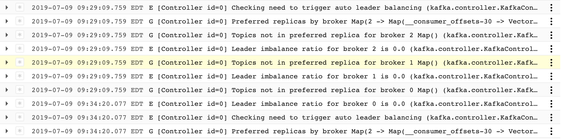 Apache Kafka Controller Logs Example