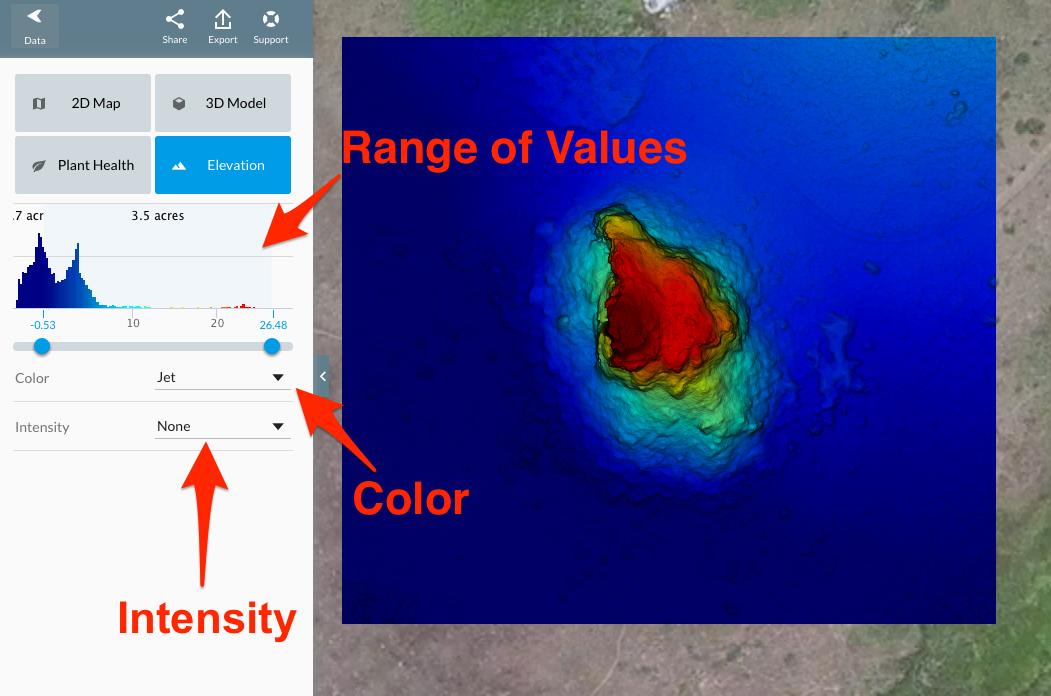 Editable options on the Elevation toolbox.