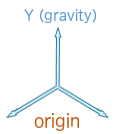Fig. 4c. The origin coordinate system for T265.
