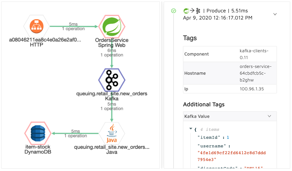 An example trace in Spring Boot, with Kafka, Load Balancer, and a DynamoDB