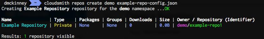cloudsmith repos create command
