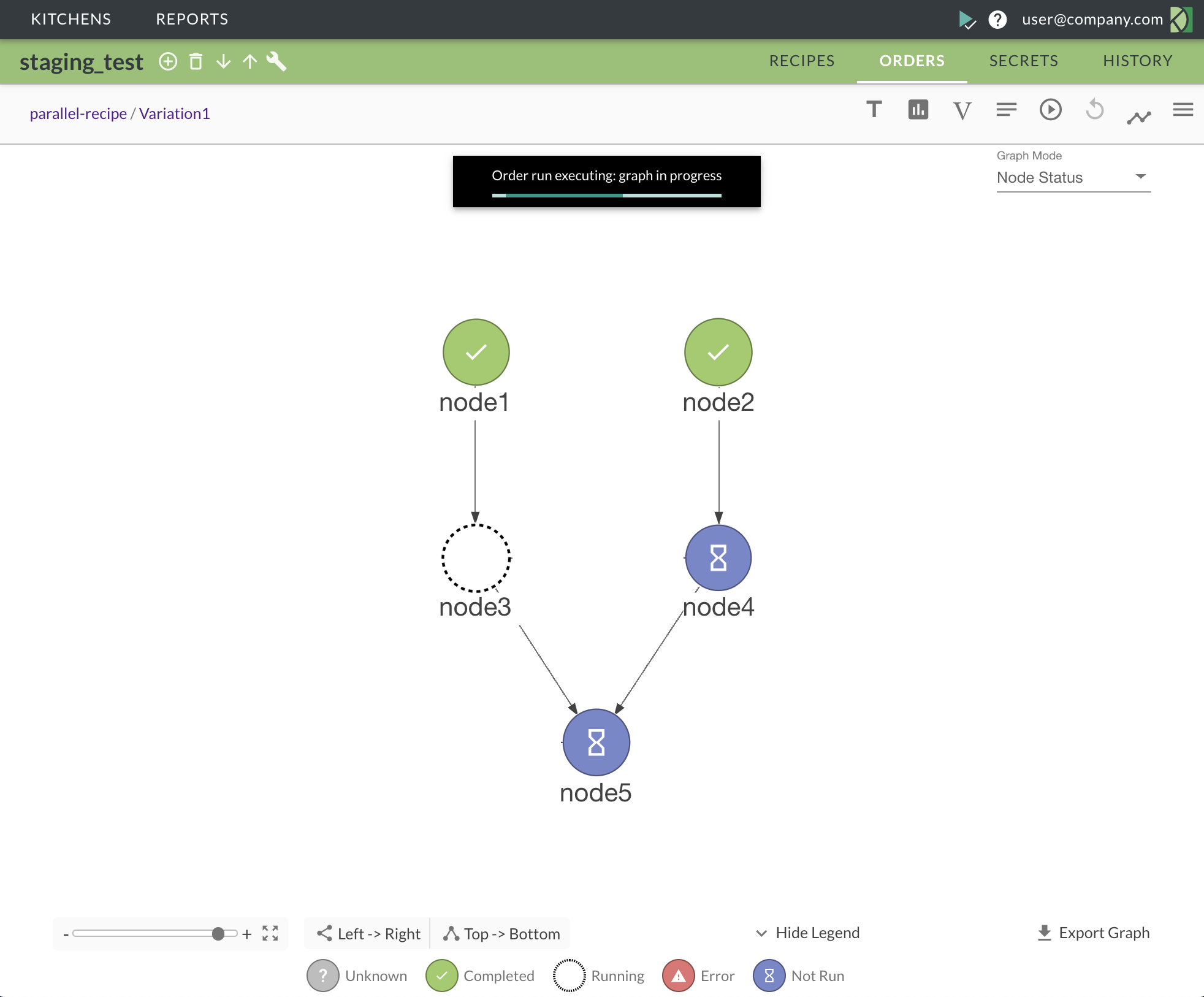 Graph processing commences with the origin nodes, node1 and node2.
