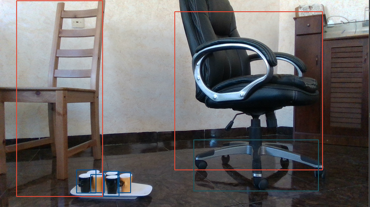 Example 1 : Showing expected output with bounding boxes around objects in the scene.
