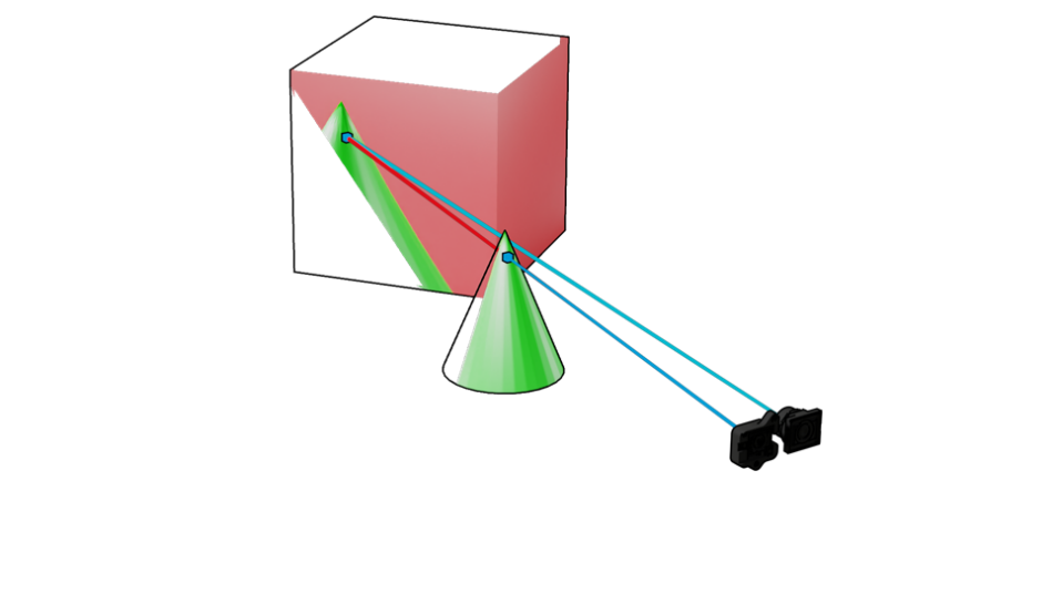 Figure 15. Occlusion recap – point on the cube is occluded from view in the color image