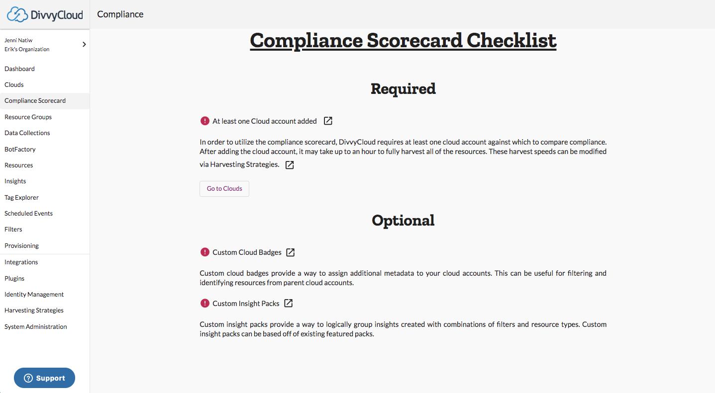 Compliance Scorecard Checklist
