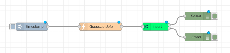 Example flow that inserts random data to Clarify.