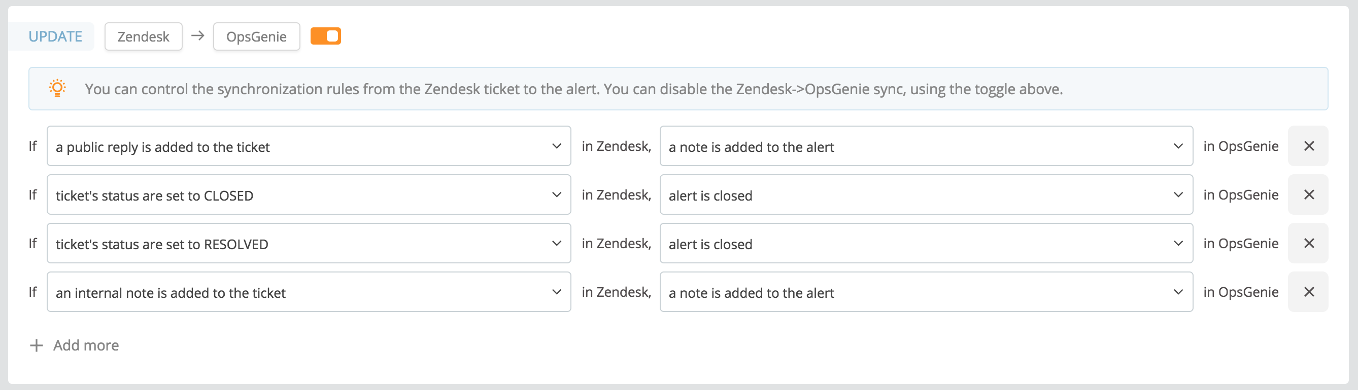 Zendesk Integration on identity mapping, title mapping, field mapping, account mapping, content mapping, system mapping, site mapping, topology mapping, twitter mapping, forest mapping,