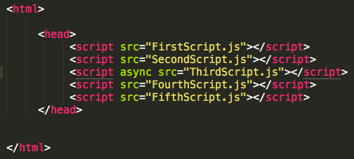 Asynchronous Script