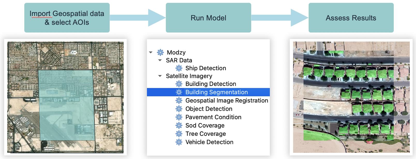QGIS integrated with Modzy Building Segmentation model