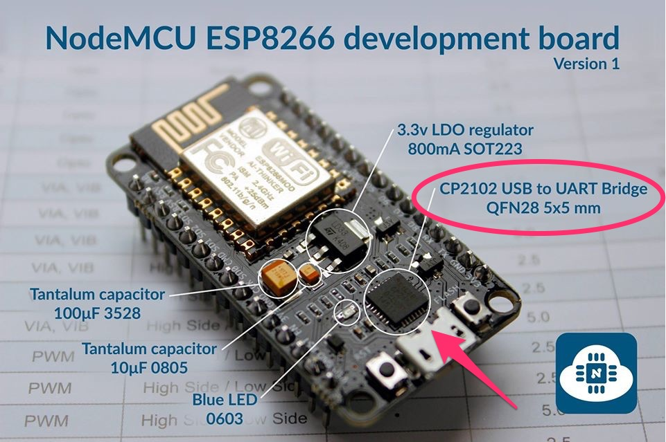 1  USB Drivers for NodeMCU v1 0