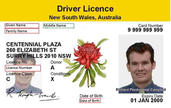 Sample Australian Licence