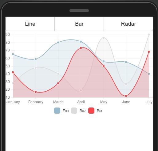 Charts Sample App