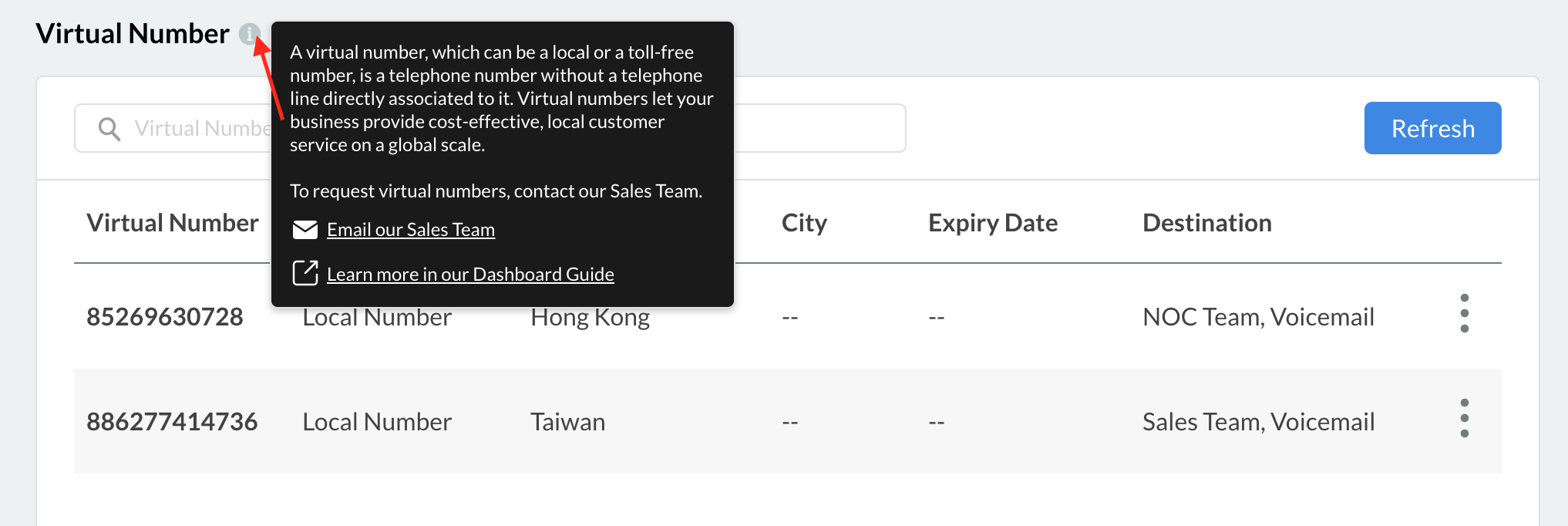Virtual Number page