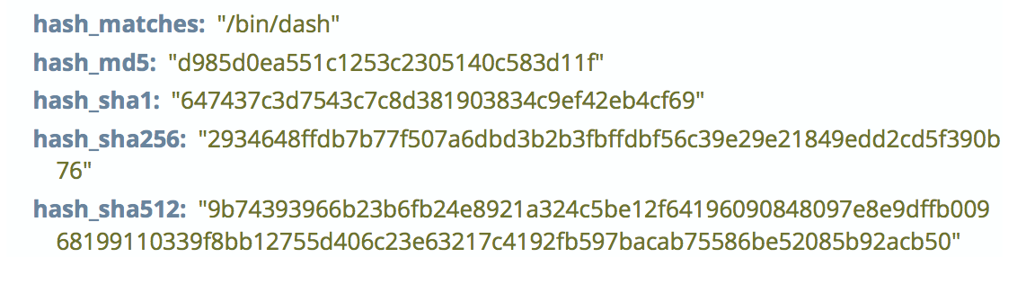 Cryptographic hash of suspicious file.