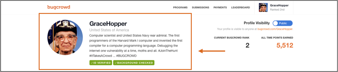 Researcher Dashboard > User Details