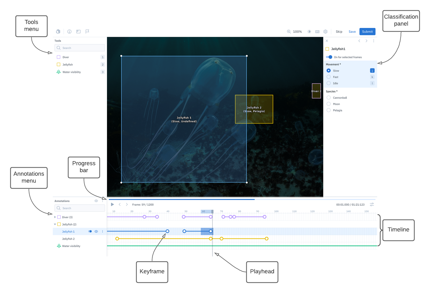 This is what the Editor will look like when you are labeling video data.