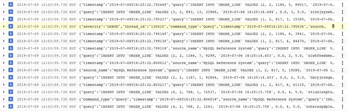 MySQL General Logs Example