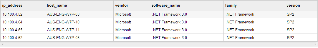 Software Counts and Listing