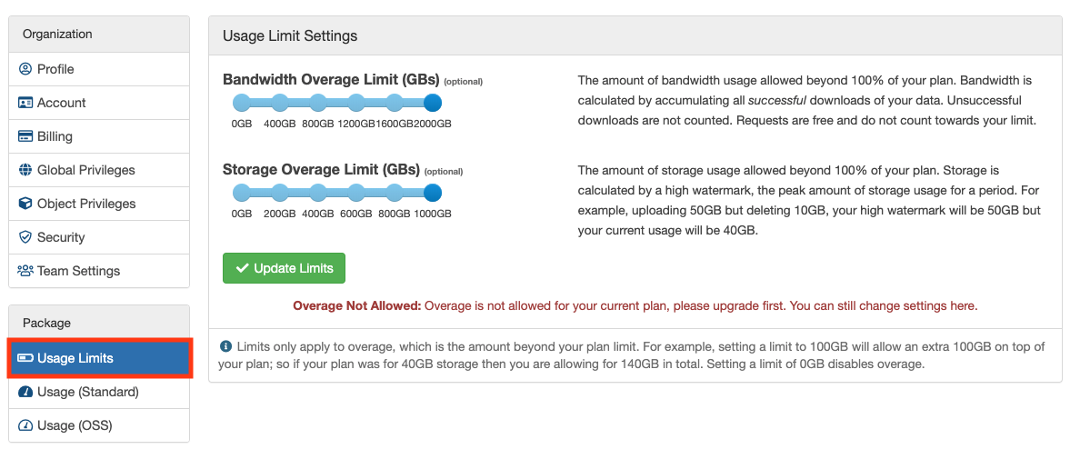 Package Usage Limits