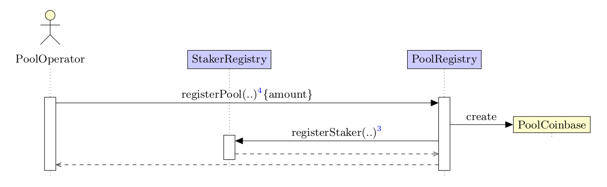 ADS Pool Registration adn Setup