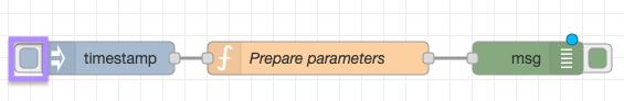 Prepare parameters flow
