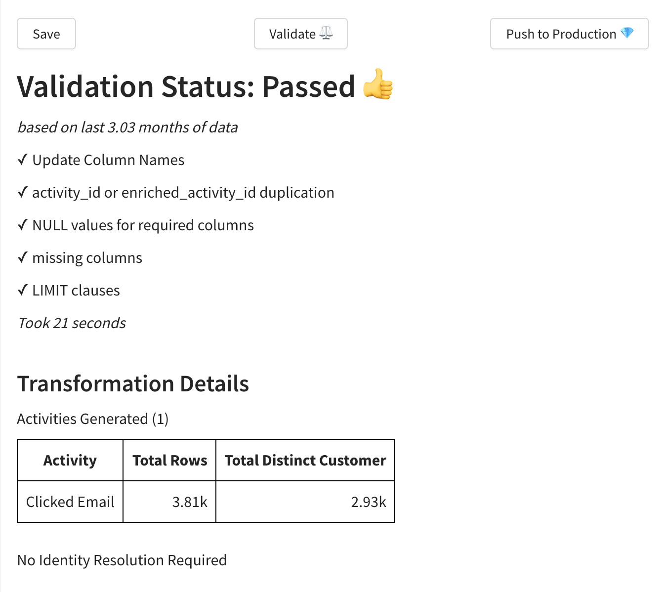 Successful Validation for an Activity Transformation