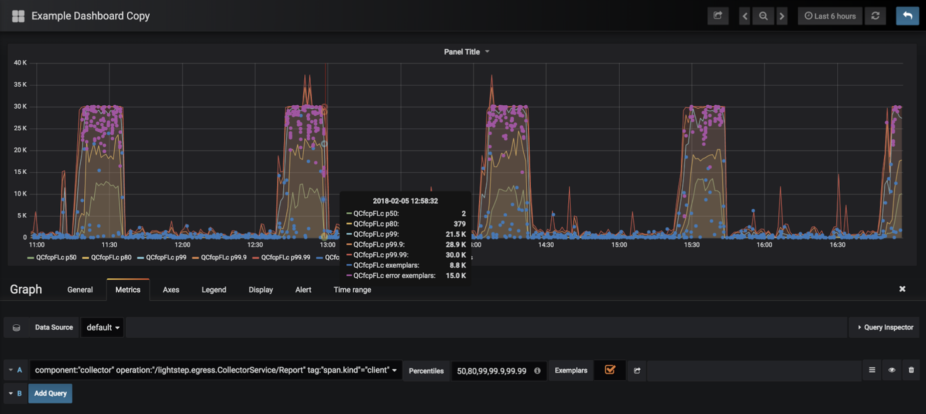 Grafana Plugin for LightStep [𝑥]PM