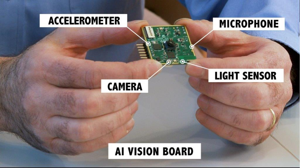 Eta Compute ECM3532 AI Vision