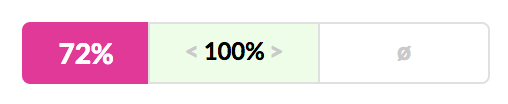 Project coverage is 72%. The commit diff was 100% covered. The commit did not change project coverage.