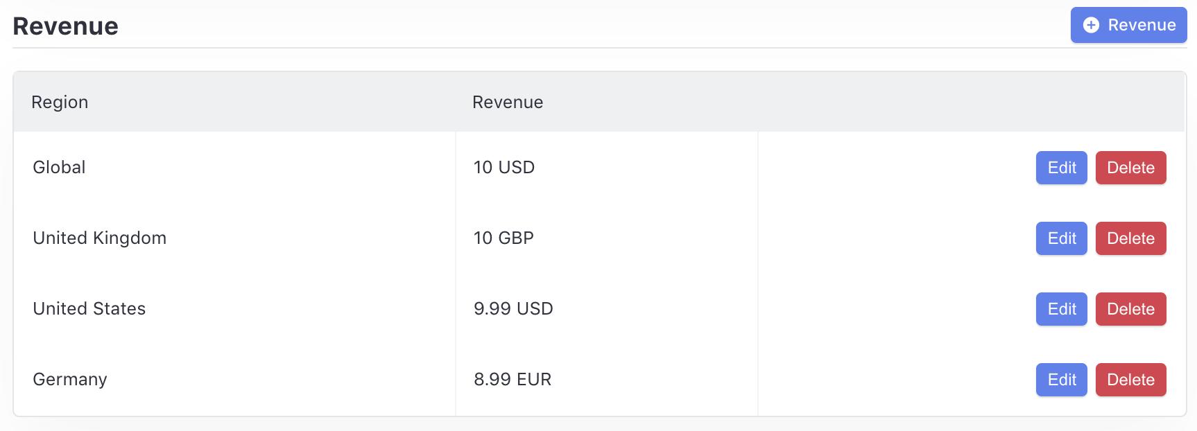 Goal revenue configuration