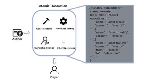 Atomic merges of multi-operation