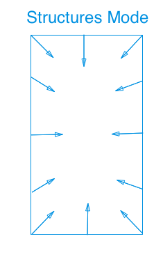 Scheme showing how Structures Mode works