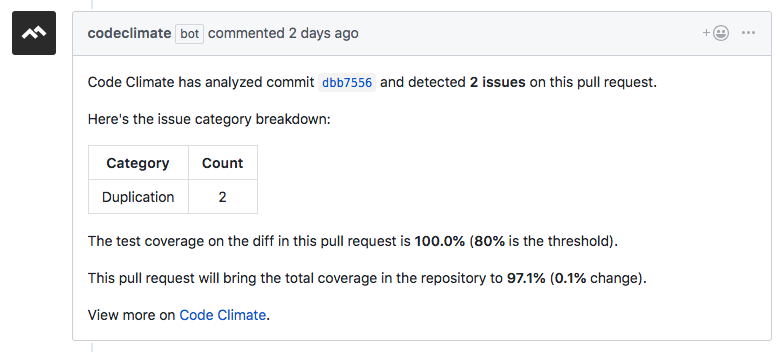 GitHub Pull Requests
