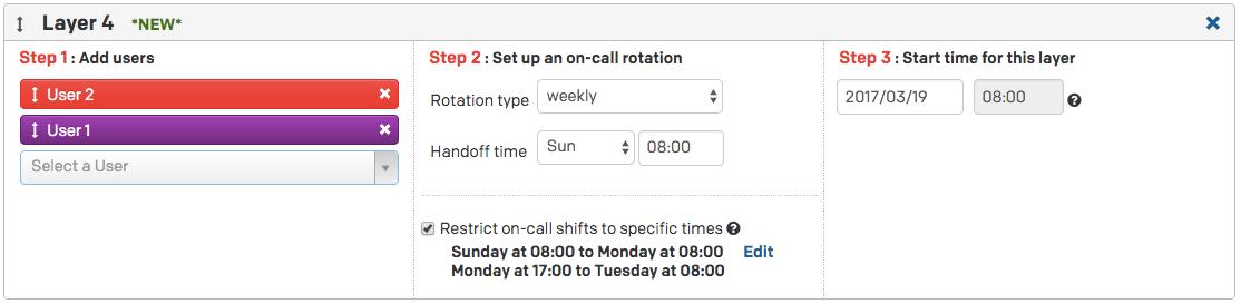 Schedule Examples