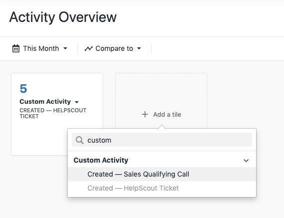 Custom Activities in Activity Overview report
