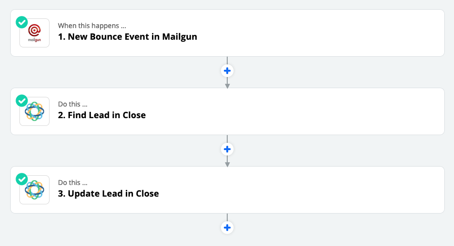 Sample Zapier workflow to update Lead status when there is a new Mailgun bounce event