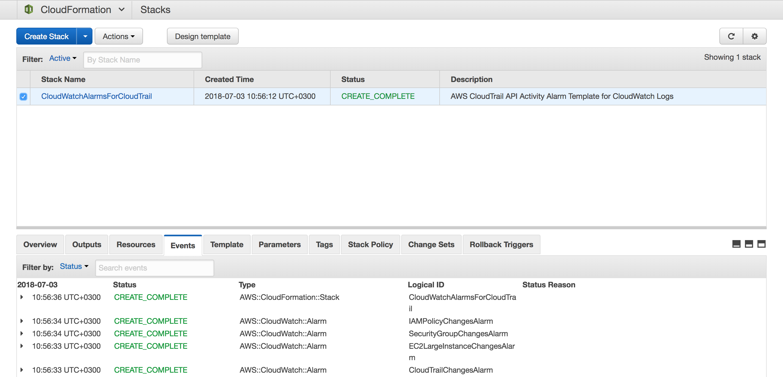 Amazon CloudTrail Integration over Amazon CloudWatch
