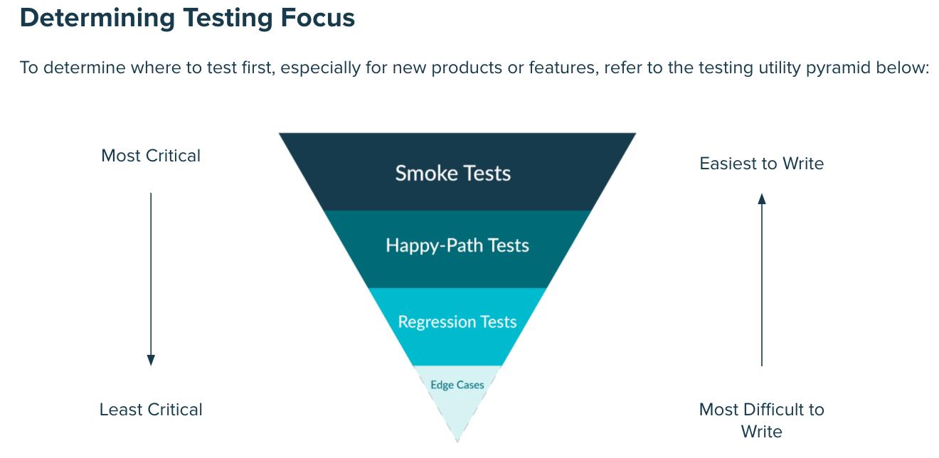 [Test Effectiveness Pyramid]