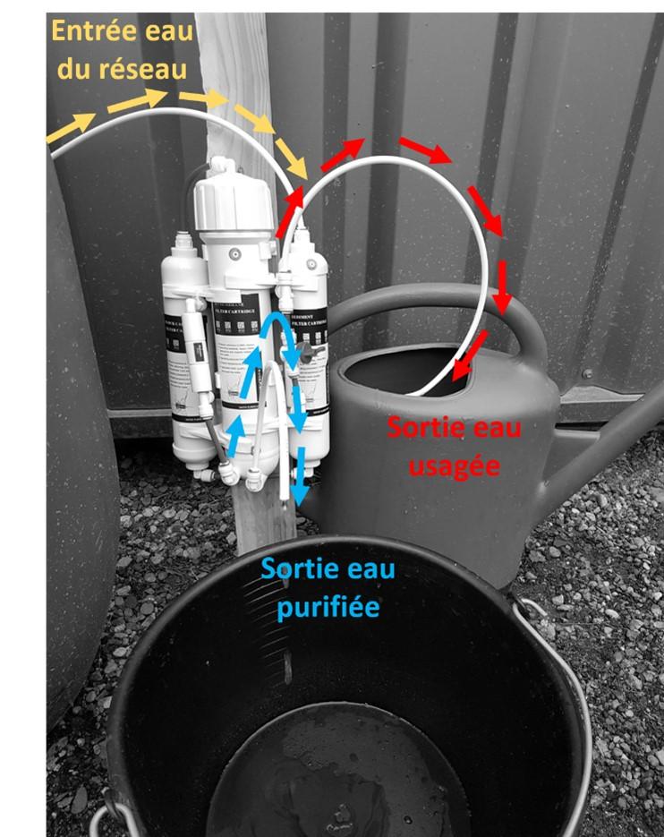 Utilisation de l'osmoseur pour obtenir une eau dépourvue de carbonates