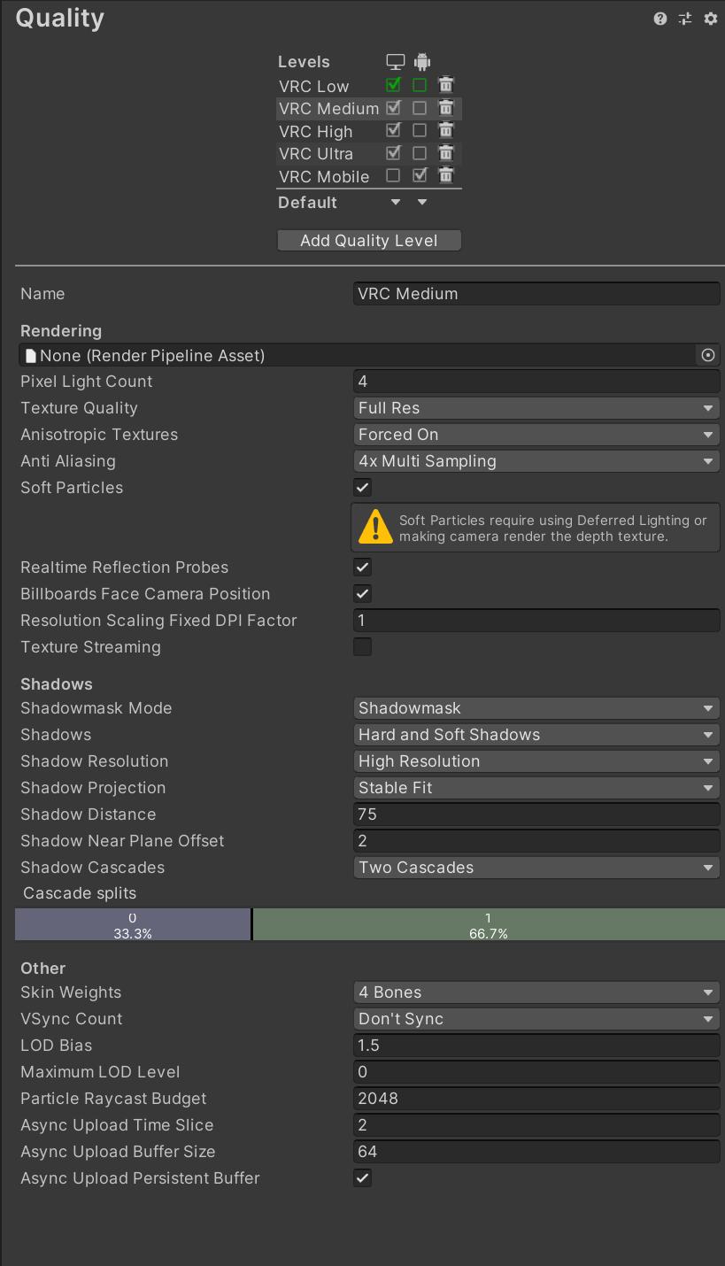 VRC Medium settings on PCVR.