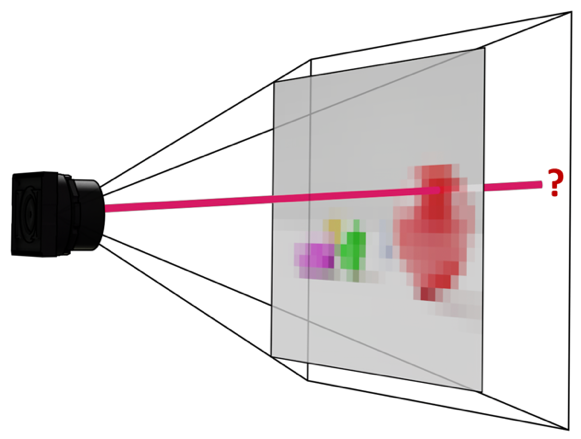 Figure 4. Ray-casting away from the camera