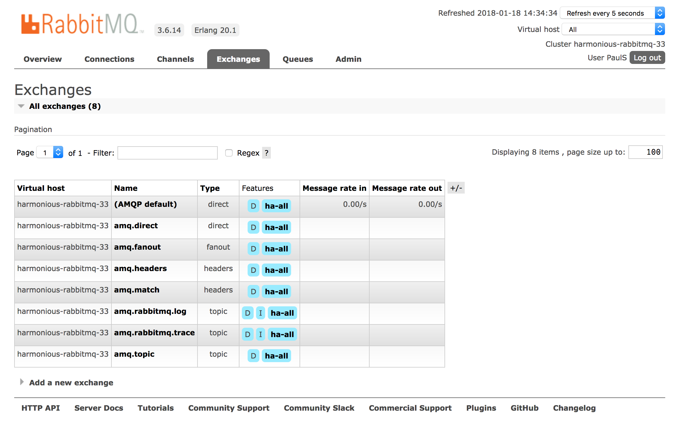 An example Exchanges tab in the RabbitMQ Admin panel.