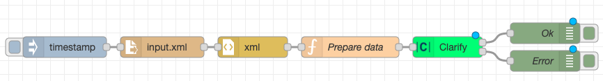 Example flow for sending data from XML files to Clarify