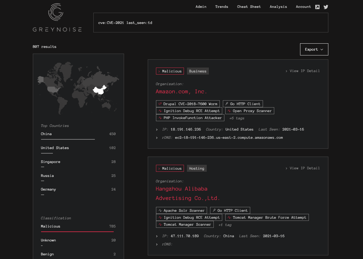 Querying the GreyNoise Visualizer daily for any new CVE tags/hits